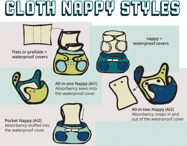Reusable nappy education helps councils reduce waste